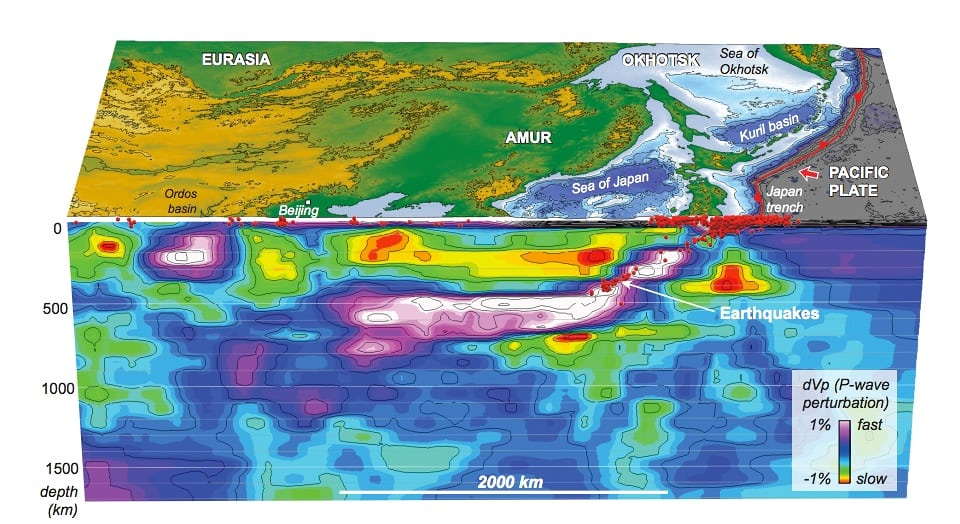 Seismic tomographic cross section through NE Asia showing the subducted Pacific slab