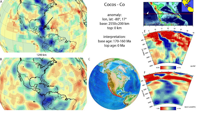 The Cocos plate - Atlas of the Underworld